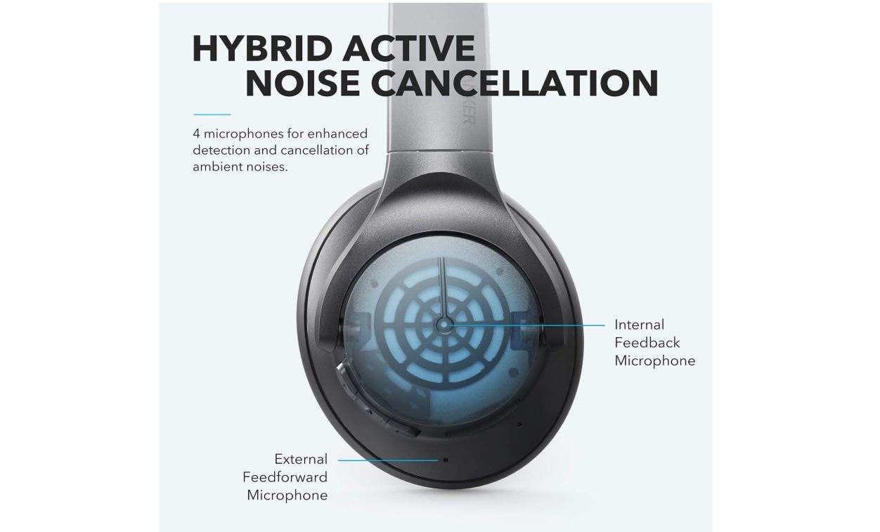 Anker Soundcore Life Q20 Hybrid Active Noise Cancelling Headphones